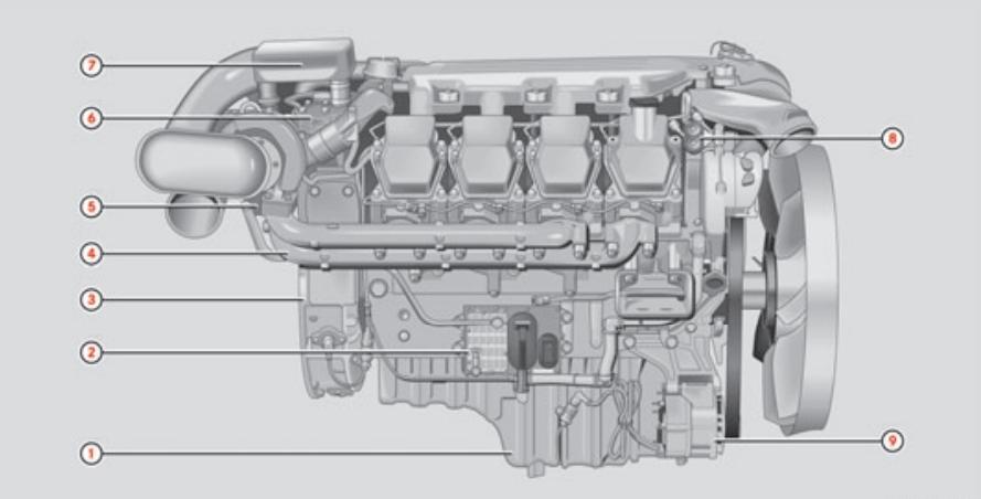 om502la-3